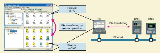 Fanuc Program Transfer Tool Free - livinsmartphone